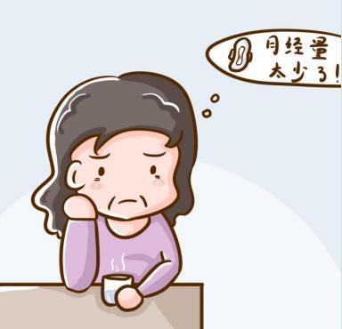 月经不调紊乱有哪些症状